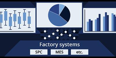 PFSC product chart