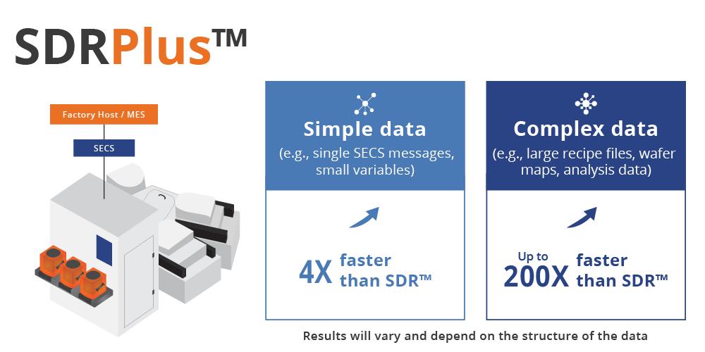 Image highlighting SDRPlus performance over SDR