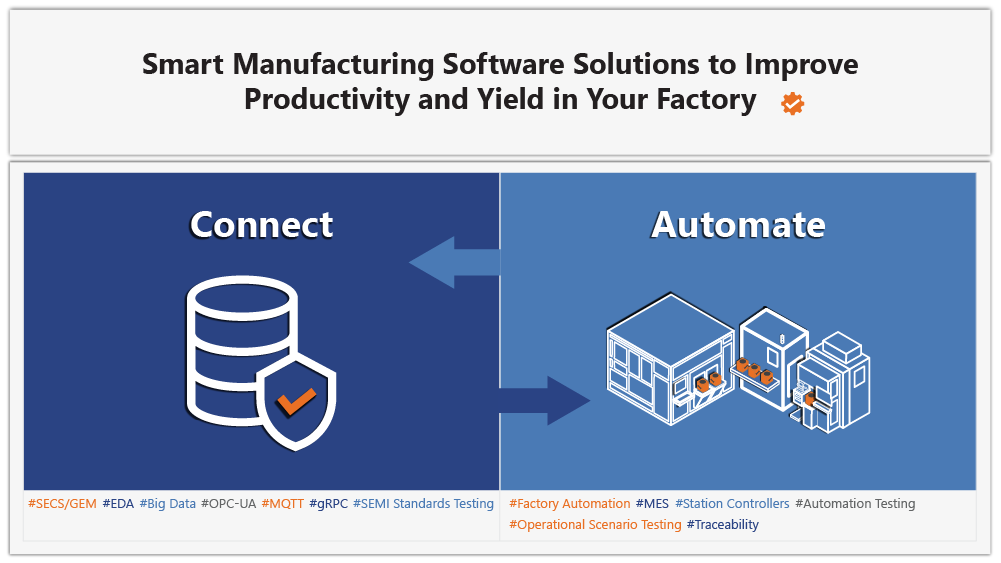 How PEER Group can serve semiconductor factories