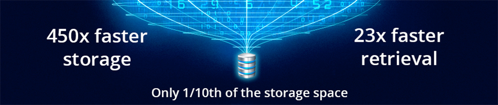 Faster storage and retrieval graphic