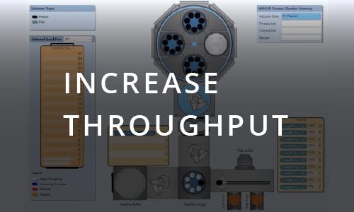Increase throughput